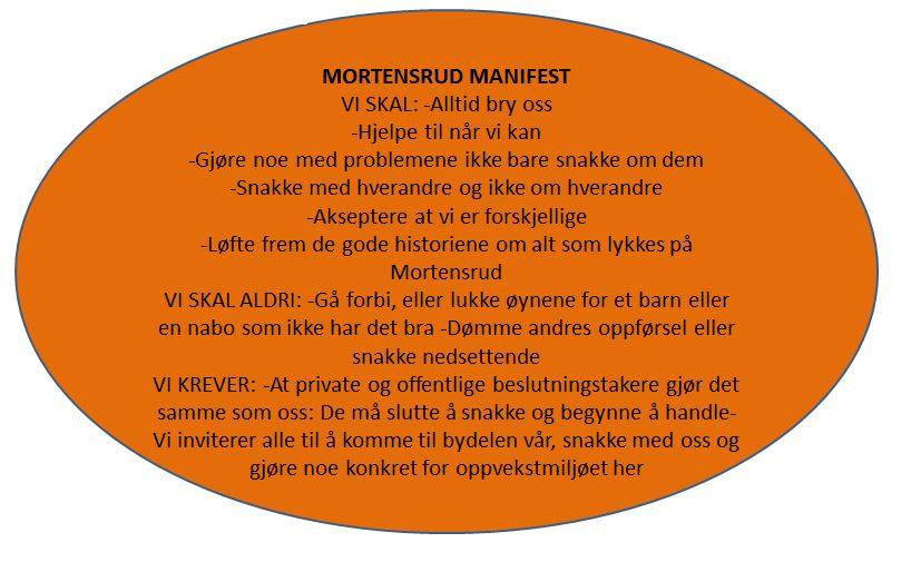 Mortensrud Manifest